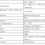 DSCR3 Dual Arm Cobot -- DUCO